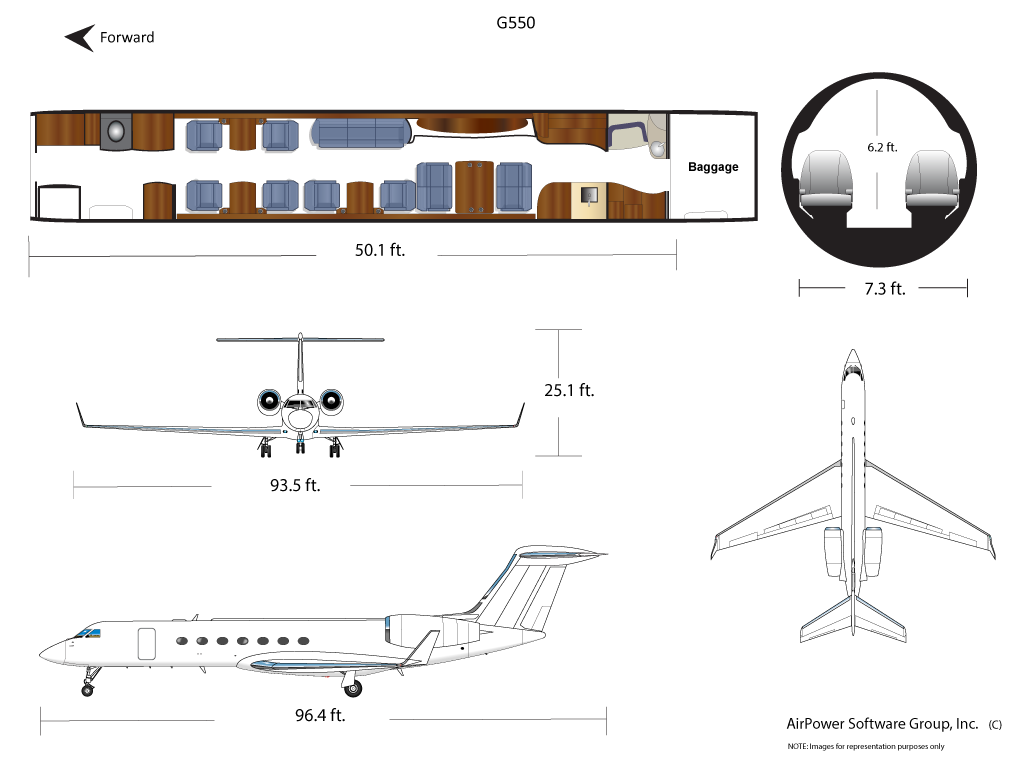The Costs To Own And Operate A Gulfstream G550